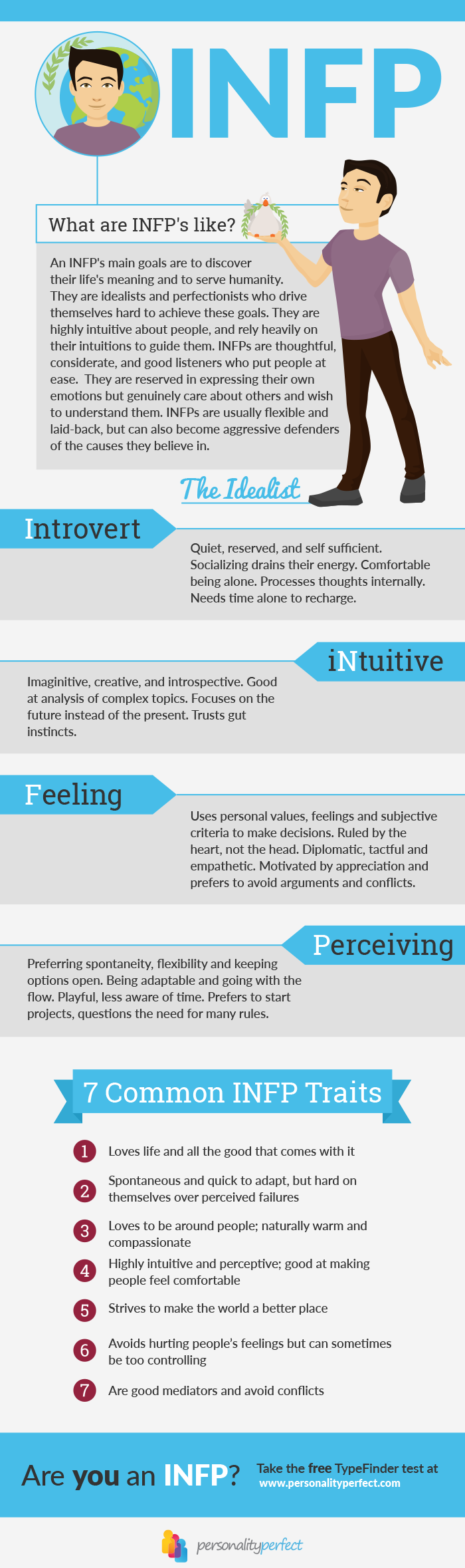 Personality Theories and Types